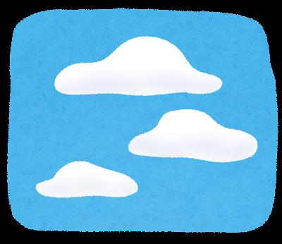 雲が浮かぶ空のイラスト