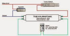 rumah impianku masalah pendawaian elektrik di rumah rh sazliputrajaya blogspot com wiring lampu kalimantang led wiring dalam lampu pendaflour