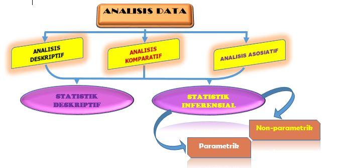 Analisis data kuantitatif dan kualitatif ali maskur logos college 1 program software ccuart Gallery