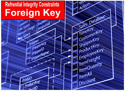 Microsoft SQL Server Training Online Learning Classes Integrity Constraints Foreign Key with on UPDATE DELETE Options