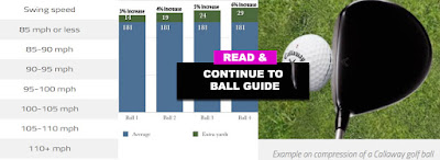 Golf ball selection and golf ball guide