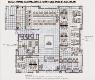 Furniture Semarang - Pengadaan Furniture - Meubelier Kantor ...