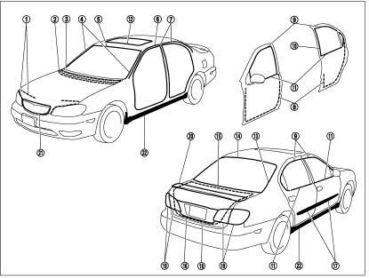 Nissan A33 Repair Manuals