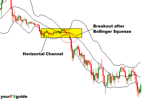 Trading with bollinger bands a quantified guide pdf