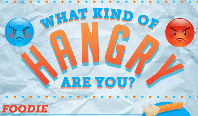 What Kind of Hangry Are you?