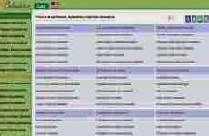 NCalculators: calculadoras científicas online para matemáticas, ingeniería y finanzas