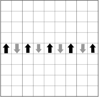 Postage Chart