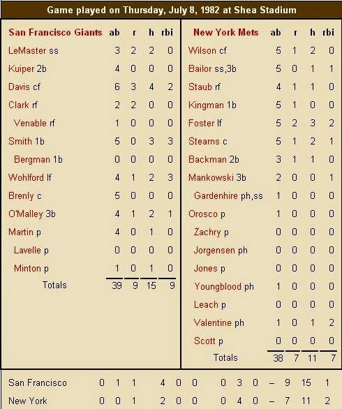 Mets box score