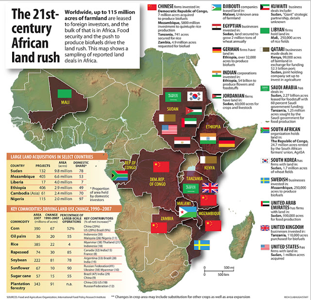 Map of African land rush.