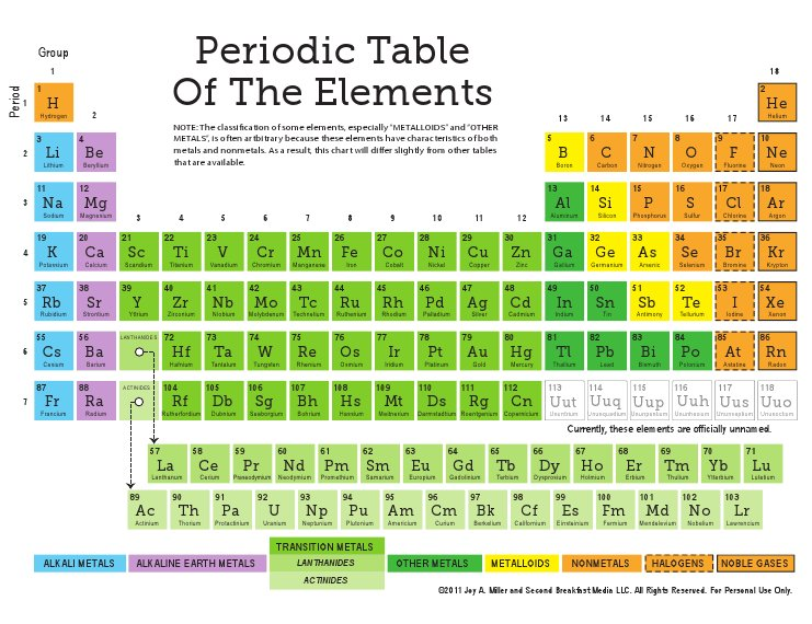 New periodic table of elements japanese periodic elements periodic table of japanese table synthetic did chemistry not love elements periodic i urtaz Images
