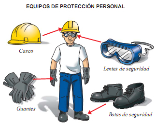 equipo manual construccion: