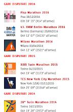 Maratone disputate