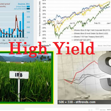 high yield ETFs