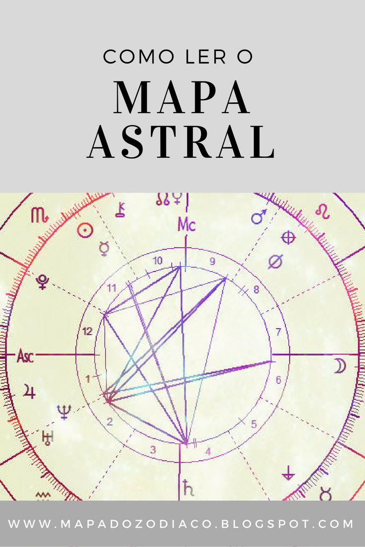Populares Como Ler O Mapa Astral - Mapa do Zodíaco KQ17