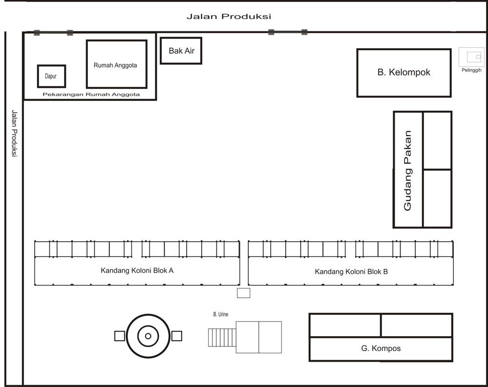 Sistem Manajemen Pertanian Terintegrasi (SIMANTRI)