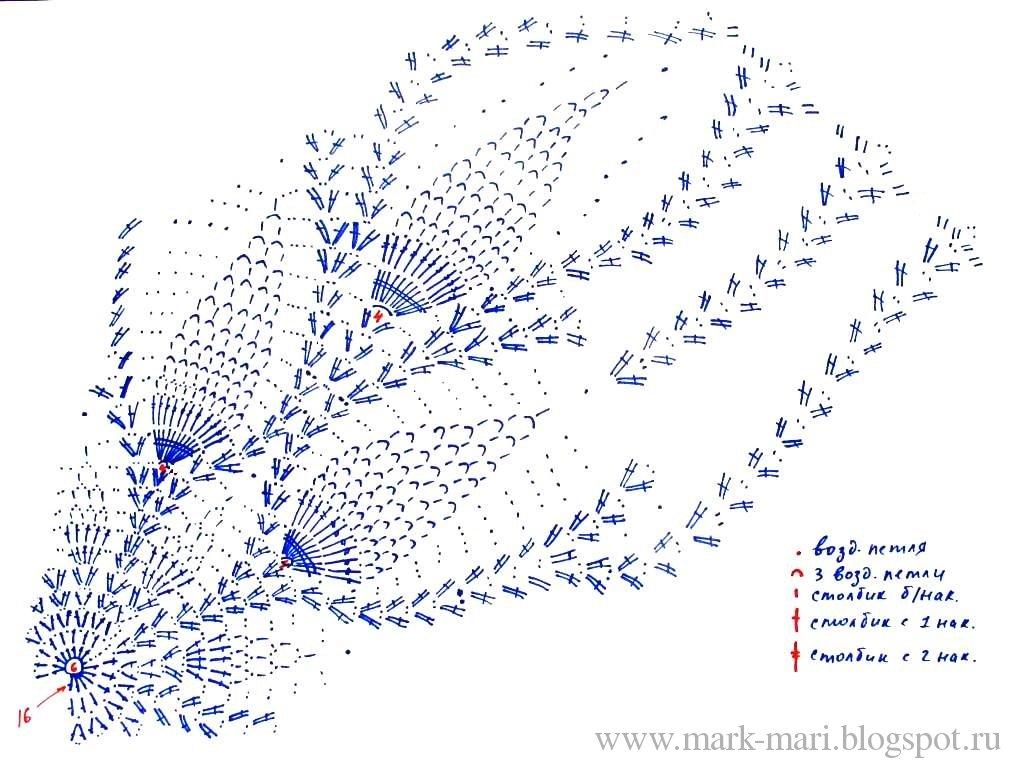 Схема вязания летнего ажурного берета