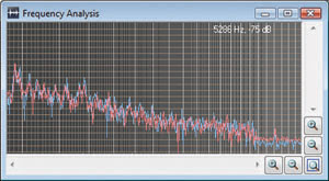fft analyzer software for audio frequency analysis