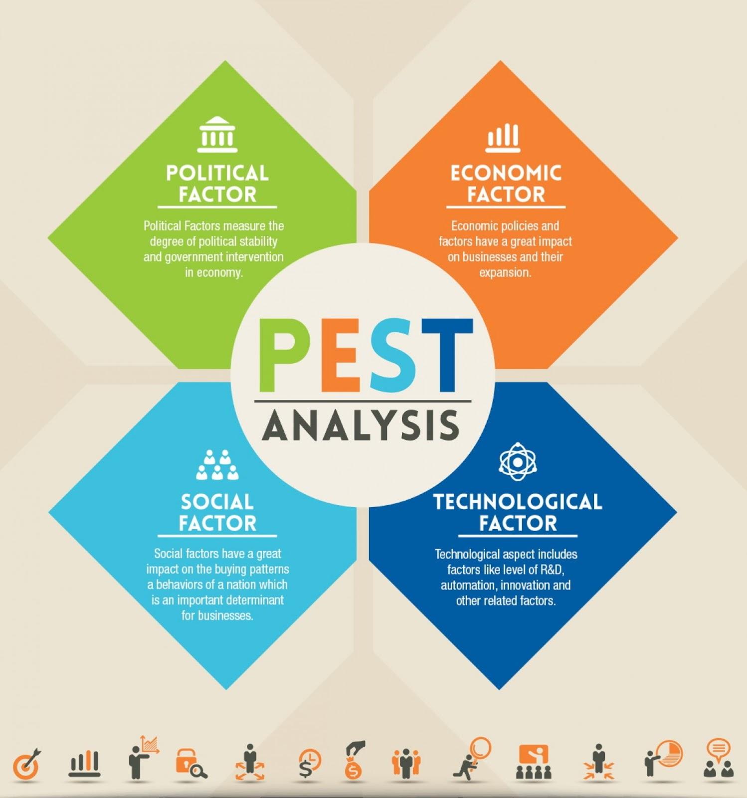 Pestel analysis of uk fashion industry 3