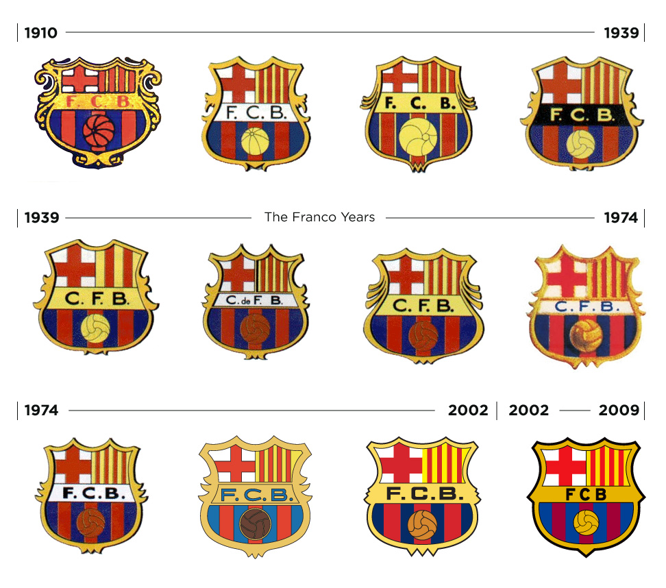 fc barcelona also known as barca is a sports club in barcelona