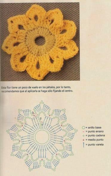 Flor tejida al crochet para principiantes
