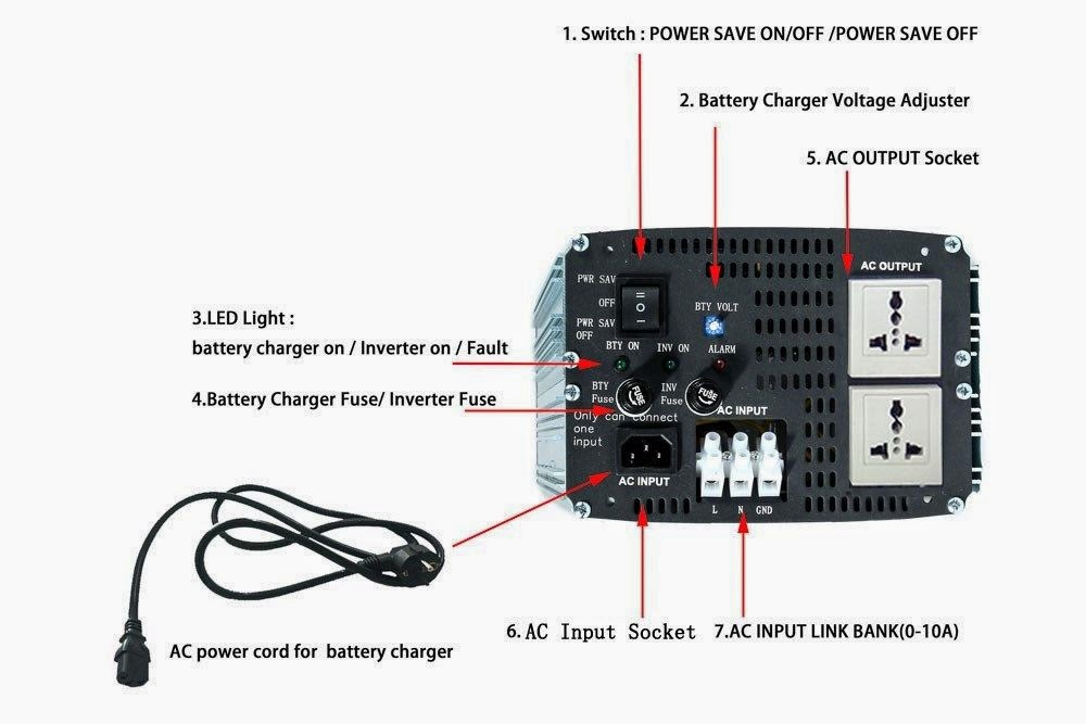 600w Grid Tie Inverter 2013 50 Version Power Jackrhpowerjack888blogspot: Power Jack Inverter Wiring Diagram At Gmaili.net