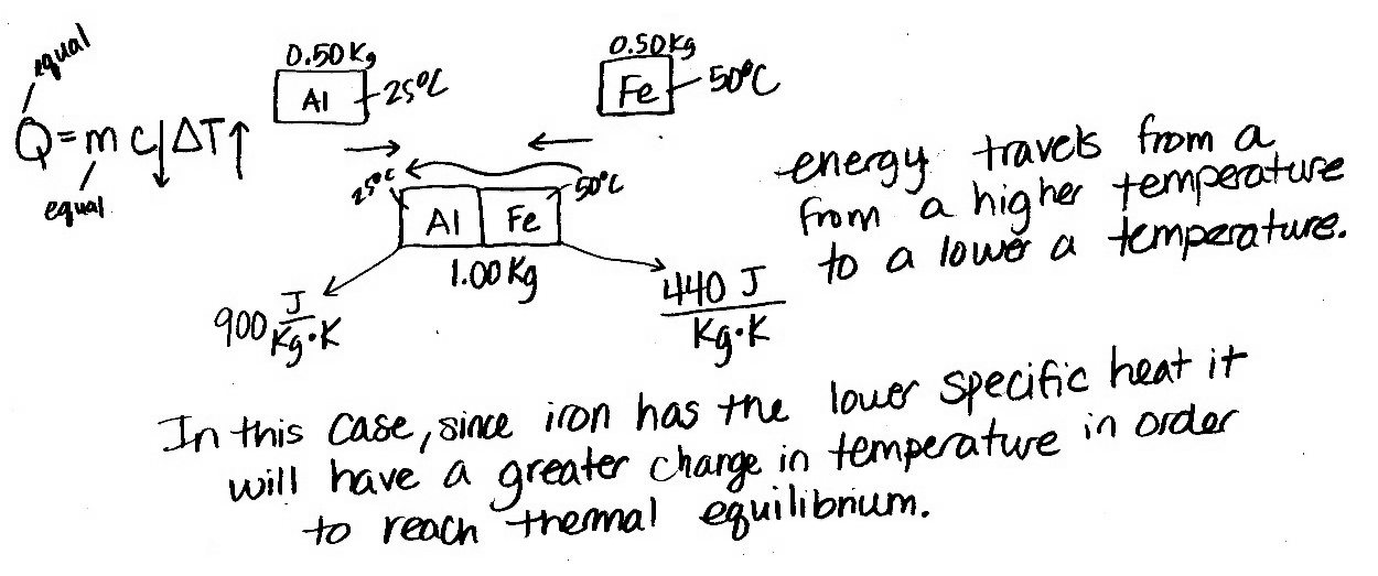 heat transfer and temperature essay Boiling and the leidenfrost effect jearl walker  rate of heat transfer temperature of pan above t s (°c) nucleate boiling.