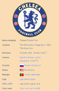 Profile Chelsea