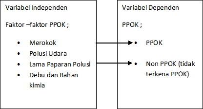 Jasa Pembuatan Skripsi  Tesis  Disertasi  Proposal Penelitian  PTK     Scribd Contoh Proposal Tesis Kualitatif