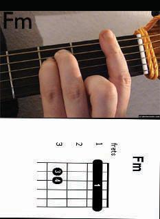 chord fm Tips Belajar Kunci Dasar Gitar untuk Pemula