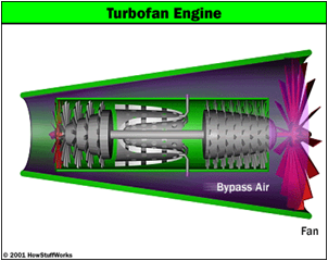 How The Turbine Works pict