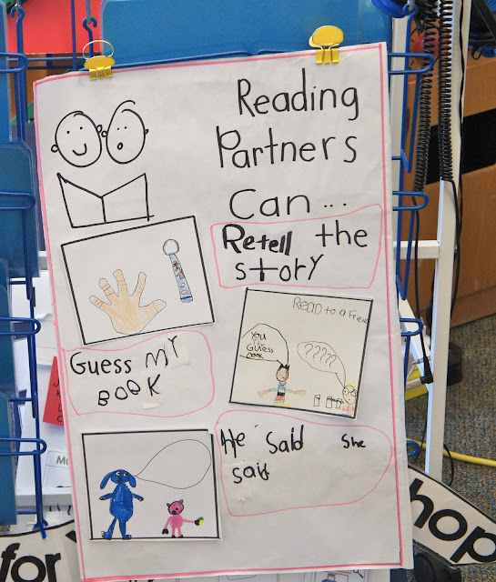 reading partner anchor chart