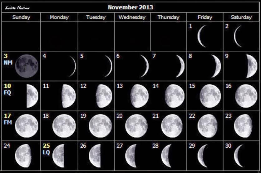 november 2015 moon diary calendar template 2016