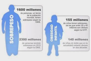 La Obesidad Enfermedad Metabólica