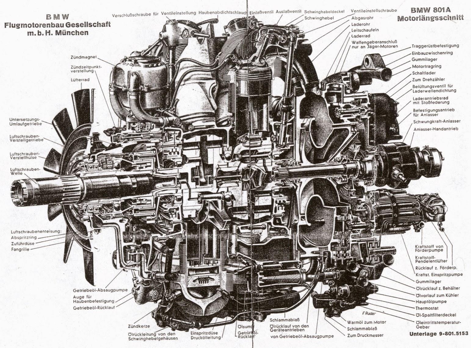 [SCHEMATICS_48DE]  automotive blog: Detailed Cutaway Diagram Engine From Original Manual | Detailed Engine Diagram |  | automotive blog