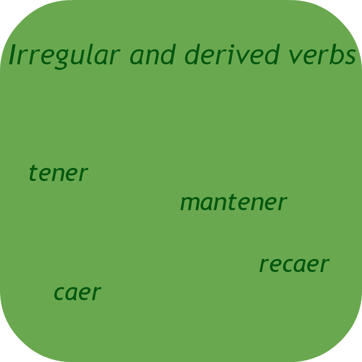 Spanish irregular and derived verbs. Visit www.soeasyspanish.com