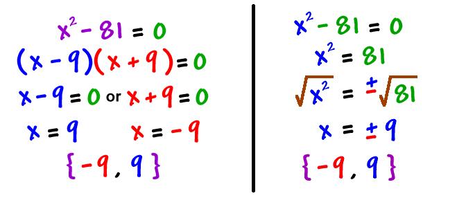 Algebra I Vazquez October 2013 – Factoring Quadratic Equations Worksheet
