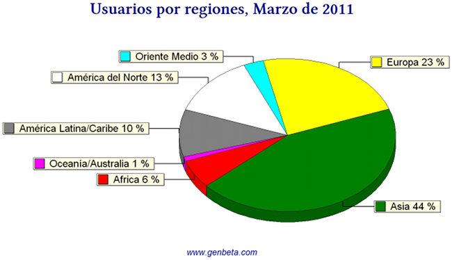 datos estadisticos de una poblacion: