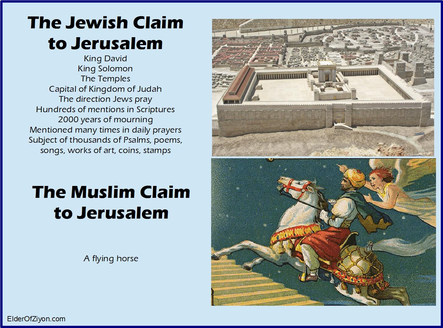 The Jewish vs. Muslim claim to Jerusalem (poster)
