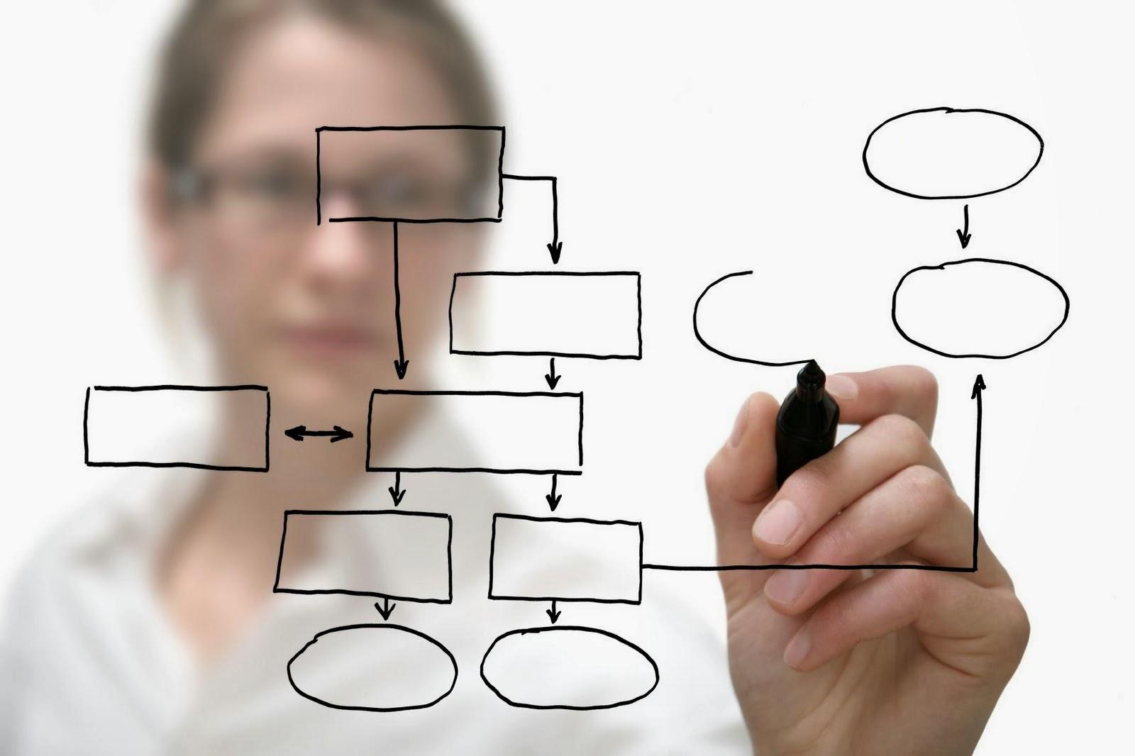 Manajemen Proyek Integrasi, Manajemen Konstruksi Proyek