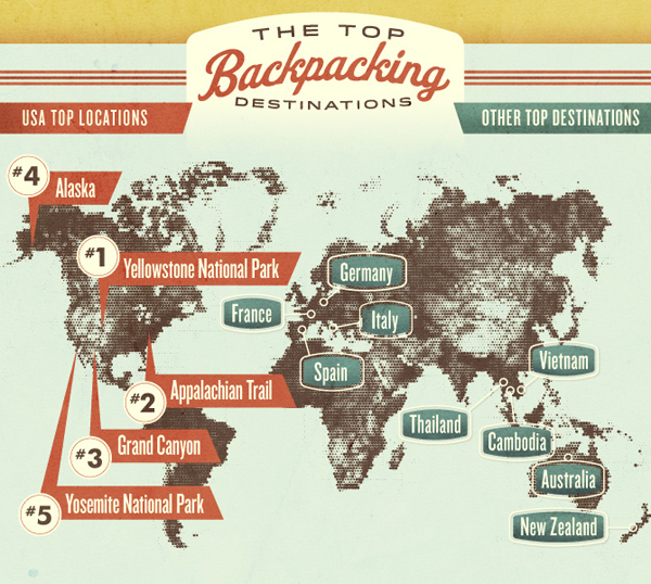 HCCMIS backpacking destinations (via Holly Would)