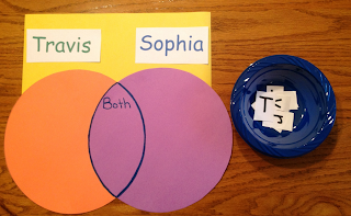 Sorting letters from students names using venn diagrams