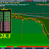 Nifty Future  200 point and banknifty 650 point running profit : 27 July 2015
