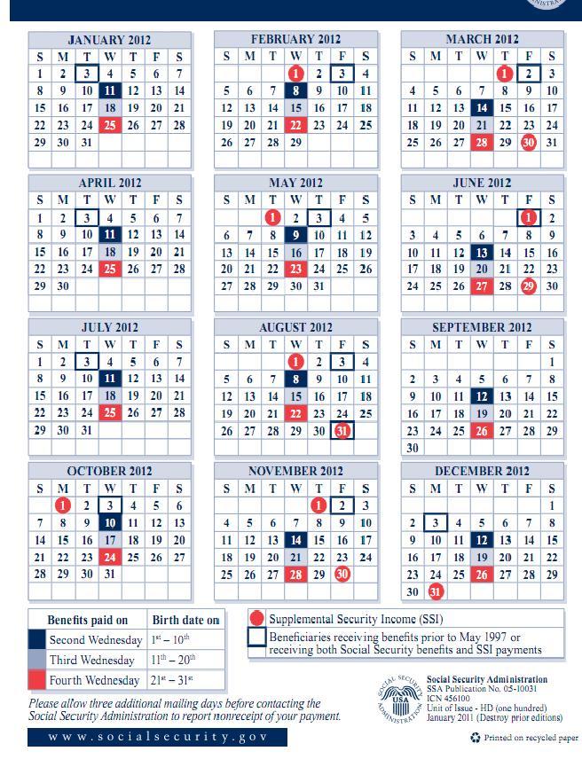 Social Security Direct Deposit Dates For 2016 | Download PDF