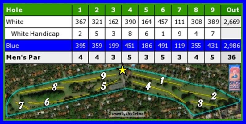 Granada Golf Course Coral Gables Florida Golf Course