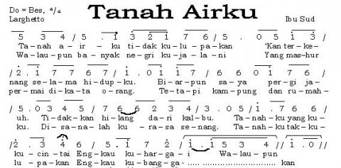 Not Angka Tanah Air | Not Angka Lagu