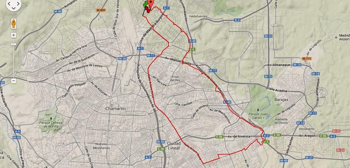 En bici desde Las Tablas - Ruta por parques:  Quinta de los Molinos
