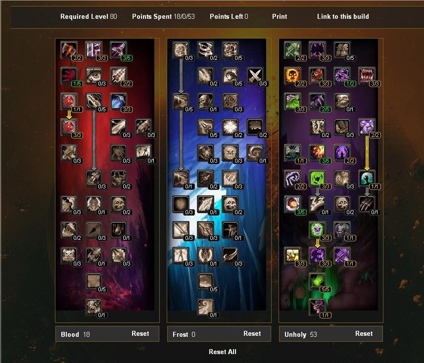 Best tanking class   Forums. The Best WOTLK WoW private ...