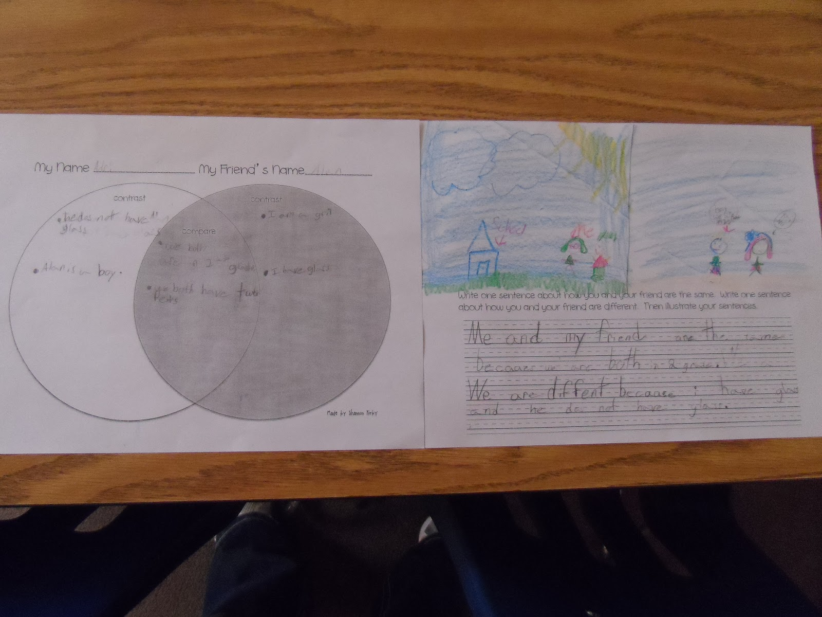 compare and contrast essay on two friends