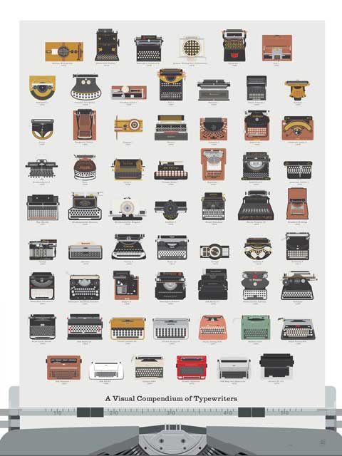 http://datavizblog.files.wordpress.com/2014/03/100-years-of-typewriters.jpg