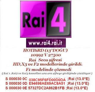 29900 deepam tv şimdilik şifresiz http www deepamtv tv